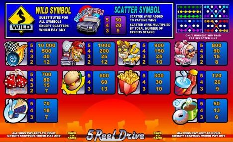 5 Reel Drive Slot Machine