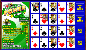Microgaming Aces & Faces Video Poker