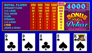 Microgaming Bonus Poker Deluxe Video Poker