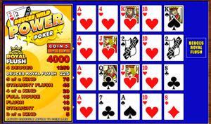 Microgaming Deuces Wild 4-Hands Video Poker
