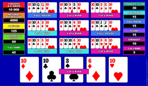 Play Deuces & Joker Video Poker At Vegas Palms Casino
