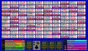 Microgaming Double Double Bonus 100-Hands Video Poker