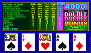 Microgaming Double Double Bonus Video Poker