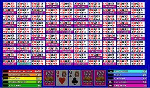 Microgaming Joker Poker 100-Hands Video Poker
