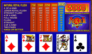Microgaming Joker Poker Video Poker