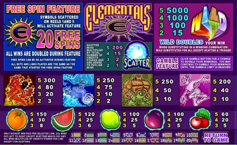 Elementals Slot Machine