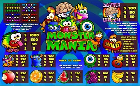Monster Mania Slot Machine