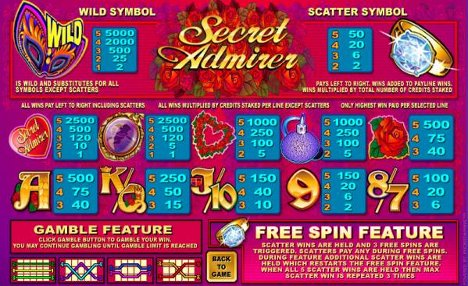 Secret Admirer Slot Machine