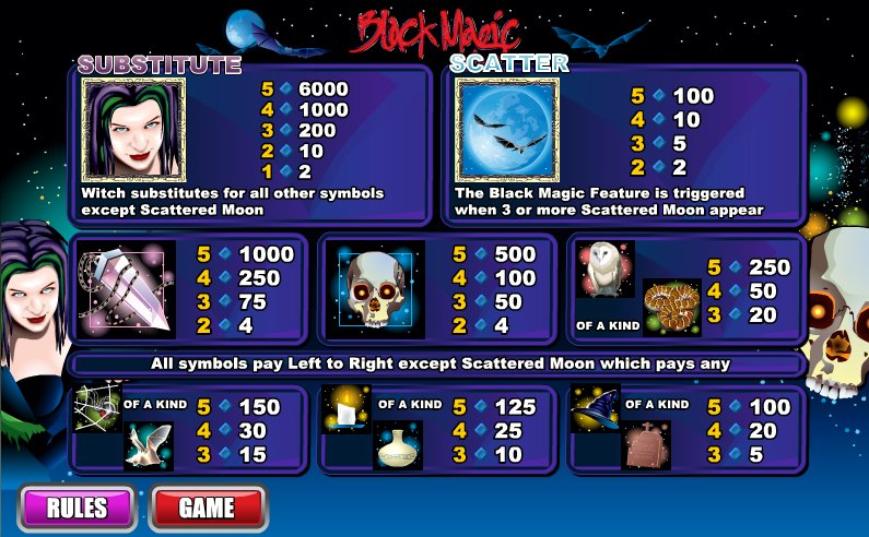 Black Magic Slot - Review & Play this Online Casino Game
