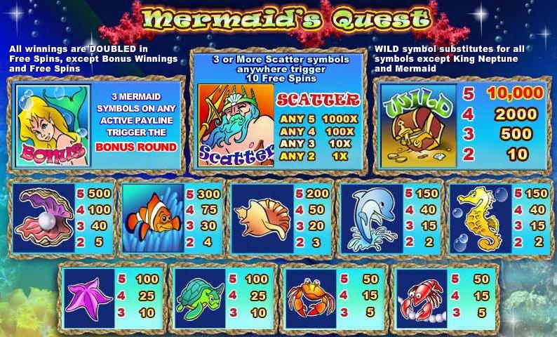 casino online schweiz spiel quest