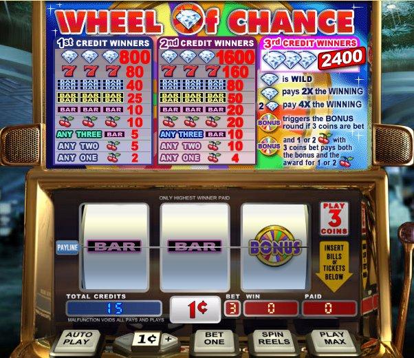Wheel Of Chance 3 Reel Slots Wheel Of Chance 3 Reel Slots Bonuses