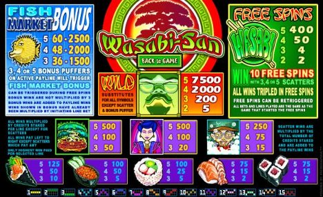Wasabi San™ Slot Machine Game to Play Free in Microgamings Online Casinos