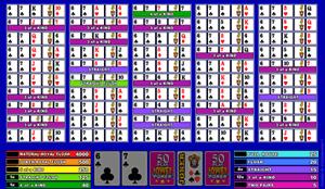 Jacks or Better 100 Play Power Poker